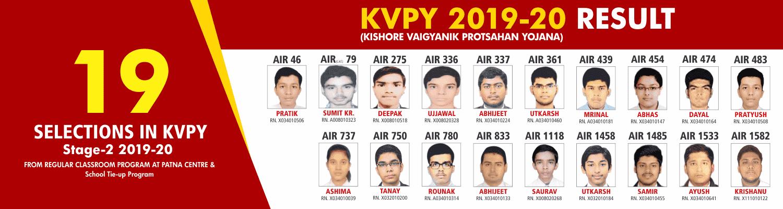 KVPY 2019-20