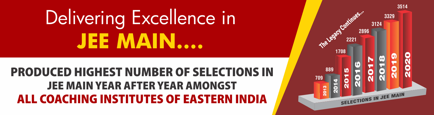 DELIVERING EXCELLENCE IN JEE MAIN