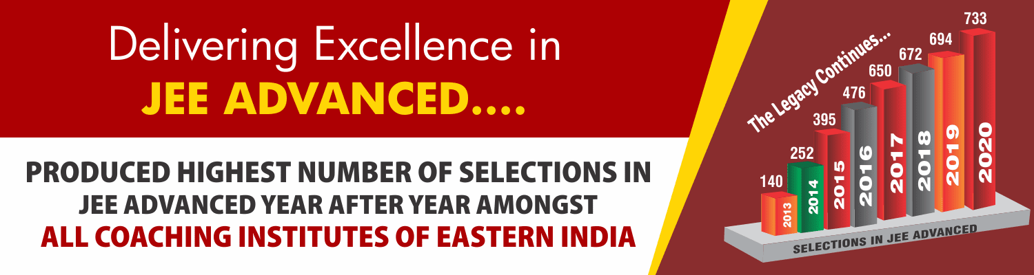 DELIVERING EXCELLENCE IN JEE ADV